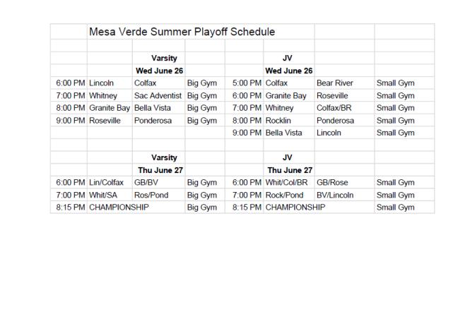 Mesa Summer League Playoffs